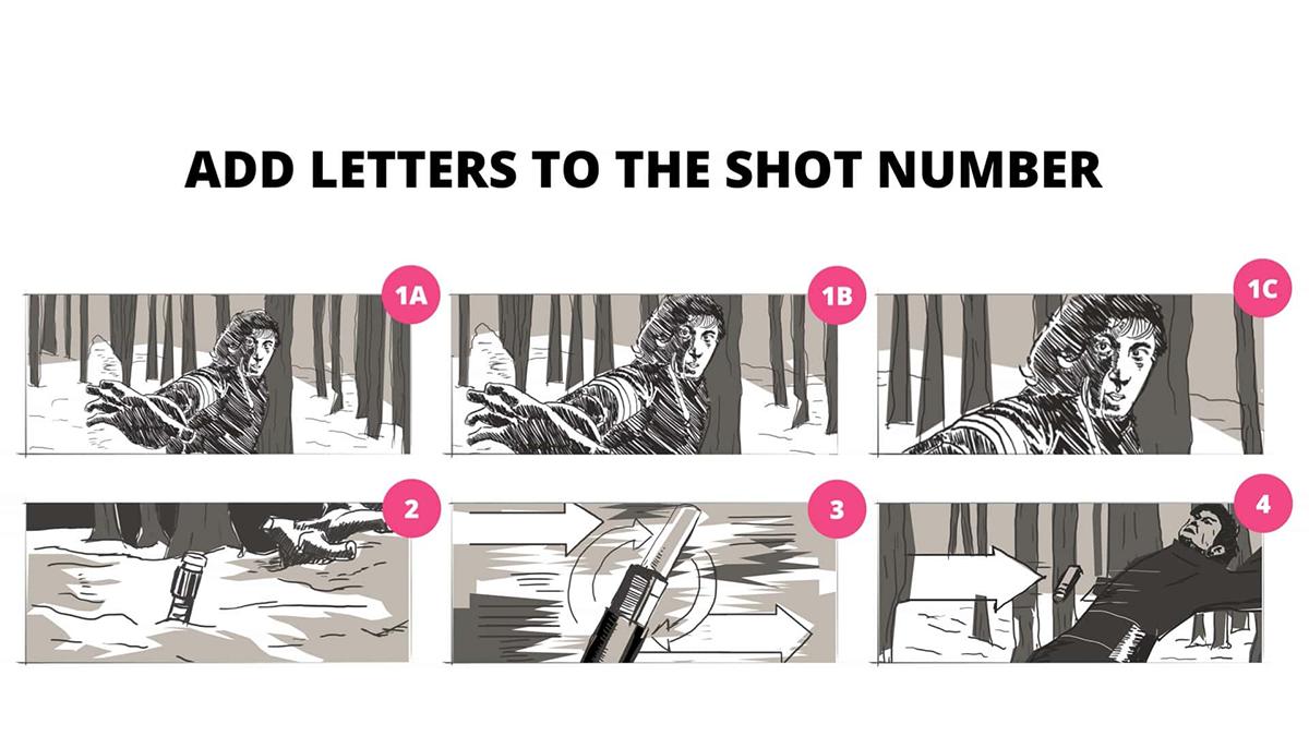 ¿Cuándo hacer un storyboard?